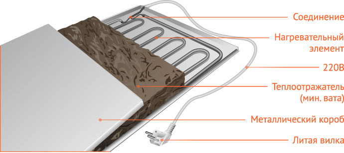 panel-step.jpg
